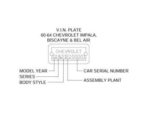 Decoding The Vin Of A Full Size 60 64 Chevrolet Impala Biscayne Bel Air Classiccollector Net